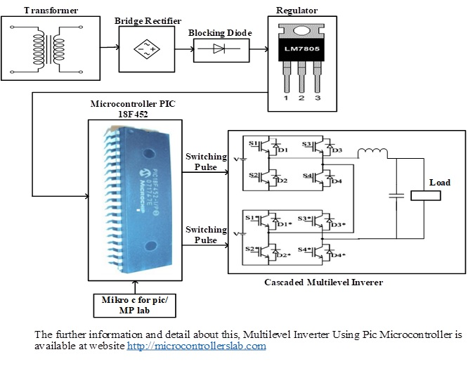 Multilevel Inverter Using Pic Microcontroller