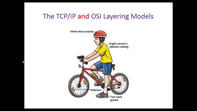 Difference between TCPIP and OS model block