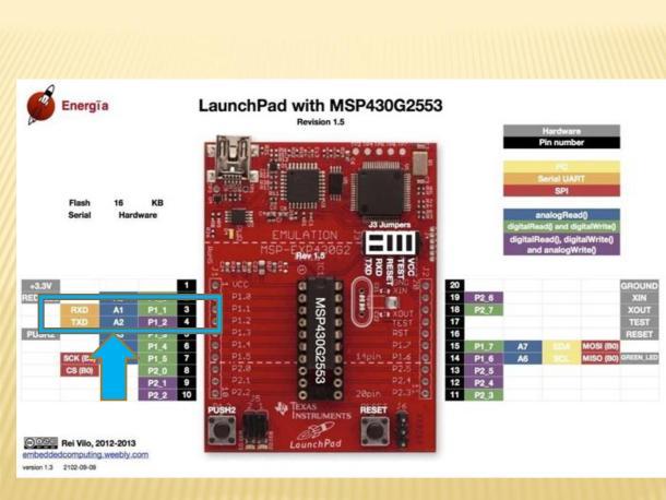 UART communication MSP430 microcontroller