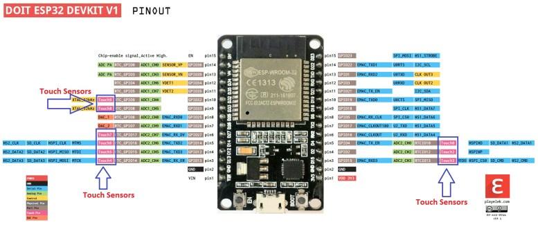 ESP32 touch sensors pinout with Devkit DOIT