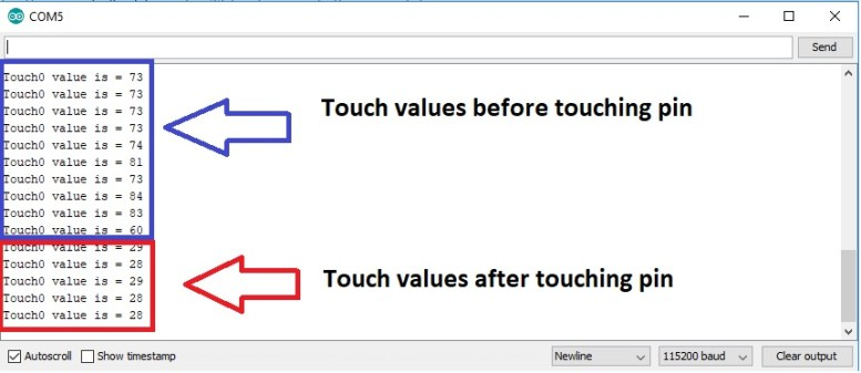 Touch pins output ESP32