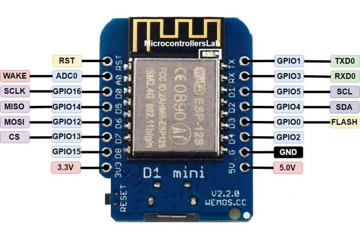 ESP8266 12E Wemos D1 Mini pinout