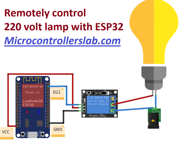 remotely control 220 volt lamp with ESP32