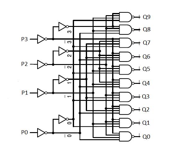 75LS145 internal circuit