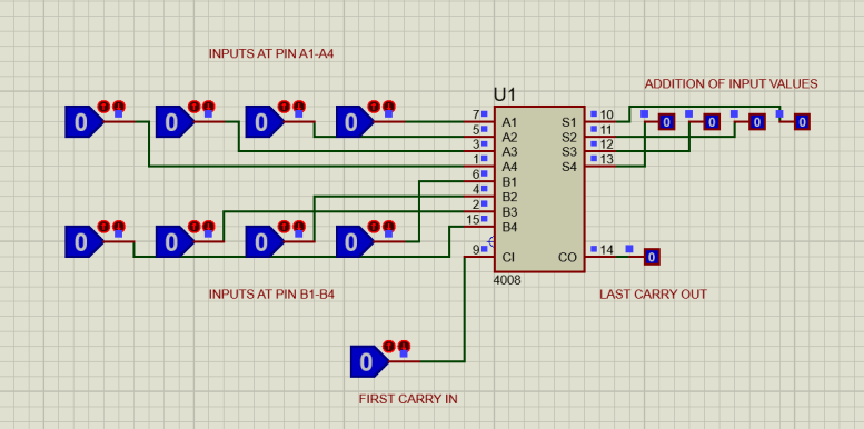 internal circuit of full adder