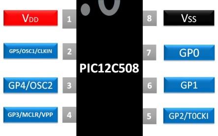 PIC12C508 pinout diagram