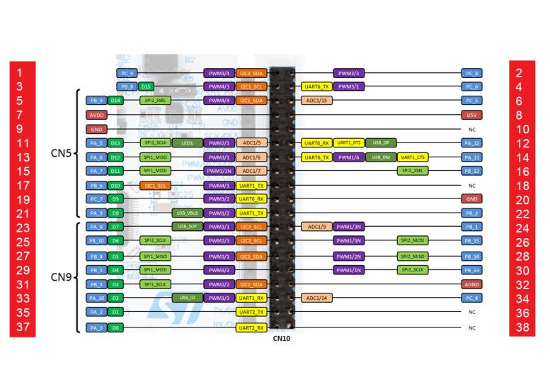 STM32 Nucleo F401RE Board CN10 header.jpg