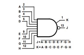 CD4068 8-Bit NAND AND Gate IC logic symbol