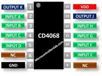CD4068 Pinout diagram 8-bit NAND Gate