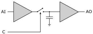 MC33171 sample and hold circuit example