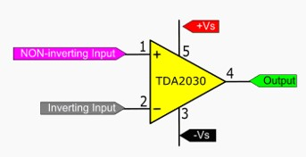 TDA2030 Audio Amplifier internal connection.png