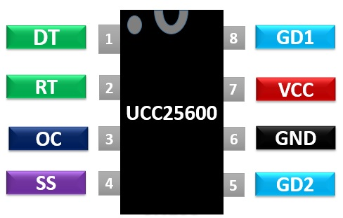 UCC25600 Resonant mode controller Pinout diagram