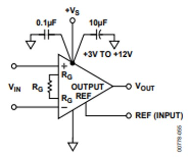 AD623 Connections for Single Supply