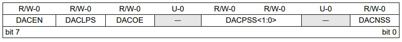 DAC VREFCON1 Register Pic microcontroller