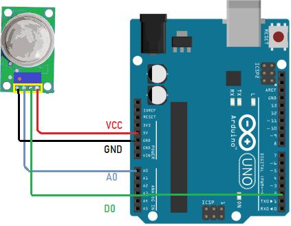 MQ137 Interfacing with Arduino