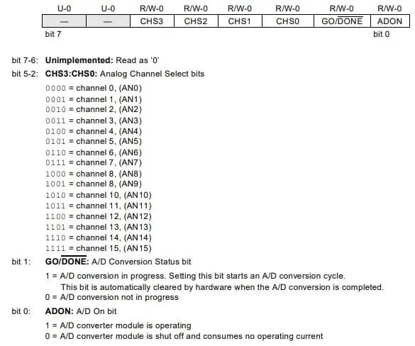 PIC18F ADCON0 ADC CONTROL Register zero