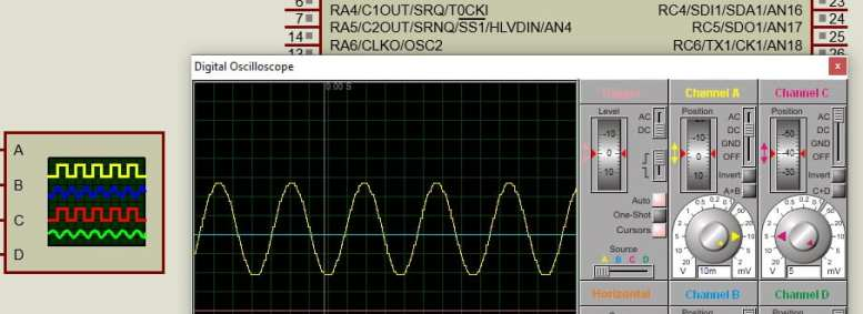 Sine wave generation using DAC module of pic microcontroller PIC18F46K22