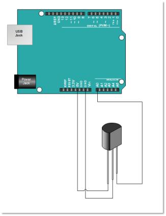 TMP36 interfacing with Arduino