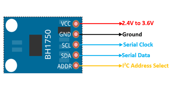 BH1750 light sensor pinout