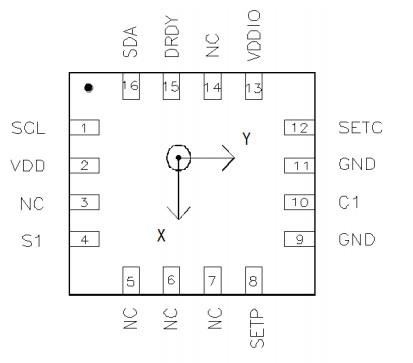 HMC5883 IC pinout diagram