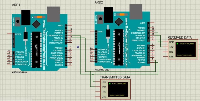 Connection diagram between Two Arduio boards for serial communication