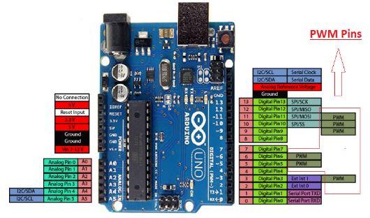 Arduino PWM Pins