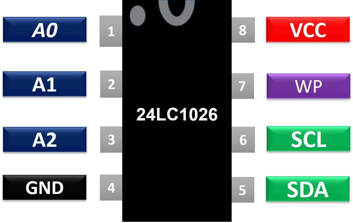 24LC1026 Serial EEPROM pinout diagram