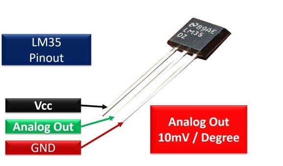 LM35 temperature sensor pinout diagram
