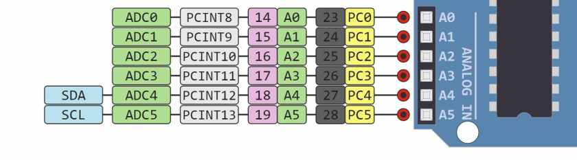 Arduino Uno I2C pins