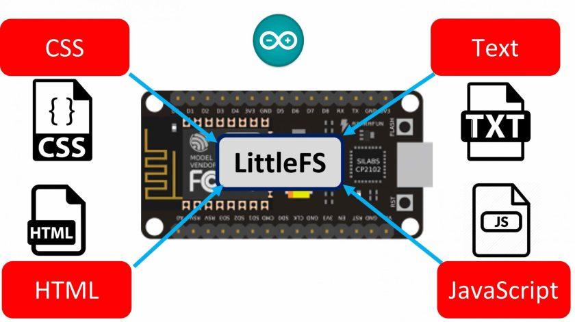 LittleFS Introduction Install ESP8266 NodeMCU Filesystem Uploader in Arduino IDE