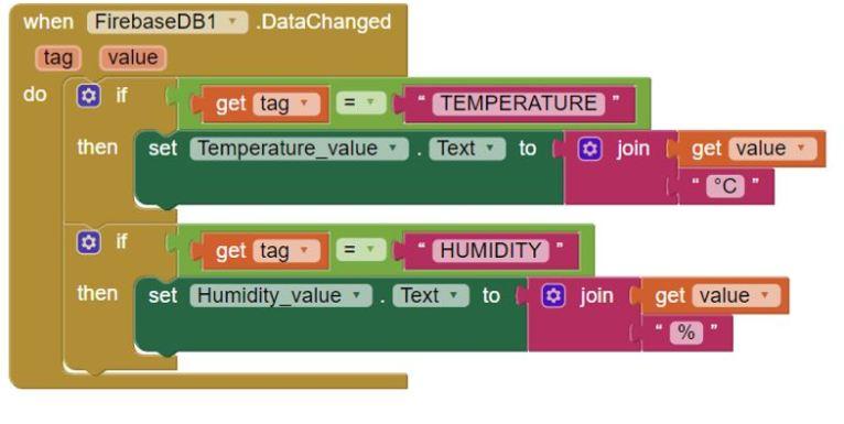 ESP8266 Google Firebase build your own app MIT Inventor 18