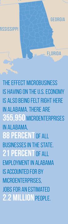 Microenterprise Alabama