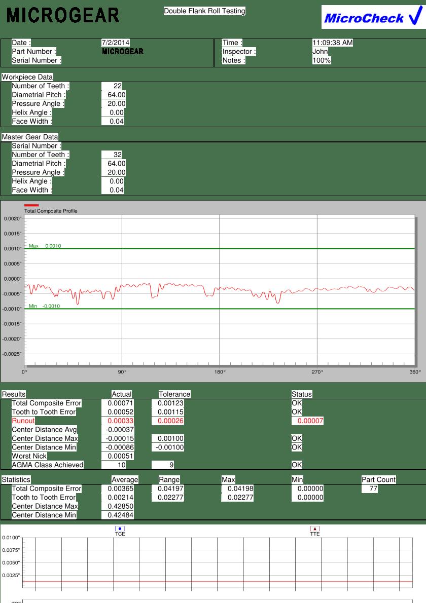 MicroCheck-Chart-01