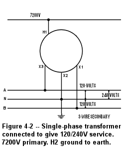 single phase contactor wiring diagram topic: single-phase transformer wiring single phase 240v transformer diagram