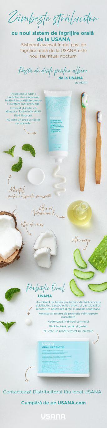 produse ingrijire orala