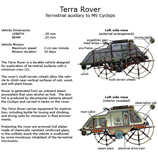 Terra Rover Schematics