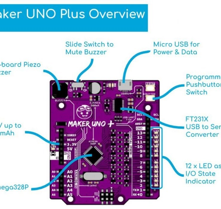 Maker UNO: Simplifying Arduino for {Education} | Microslution