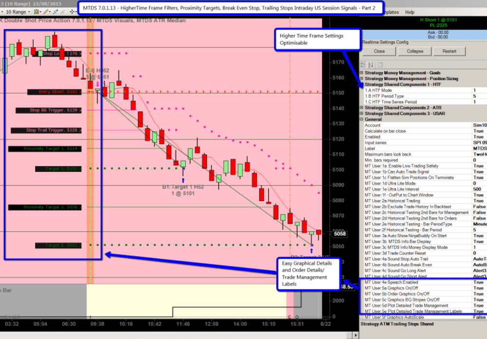 NinjaTrader Strategies Automated Trading Systems