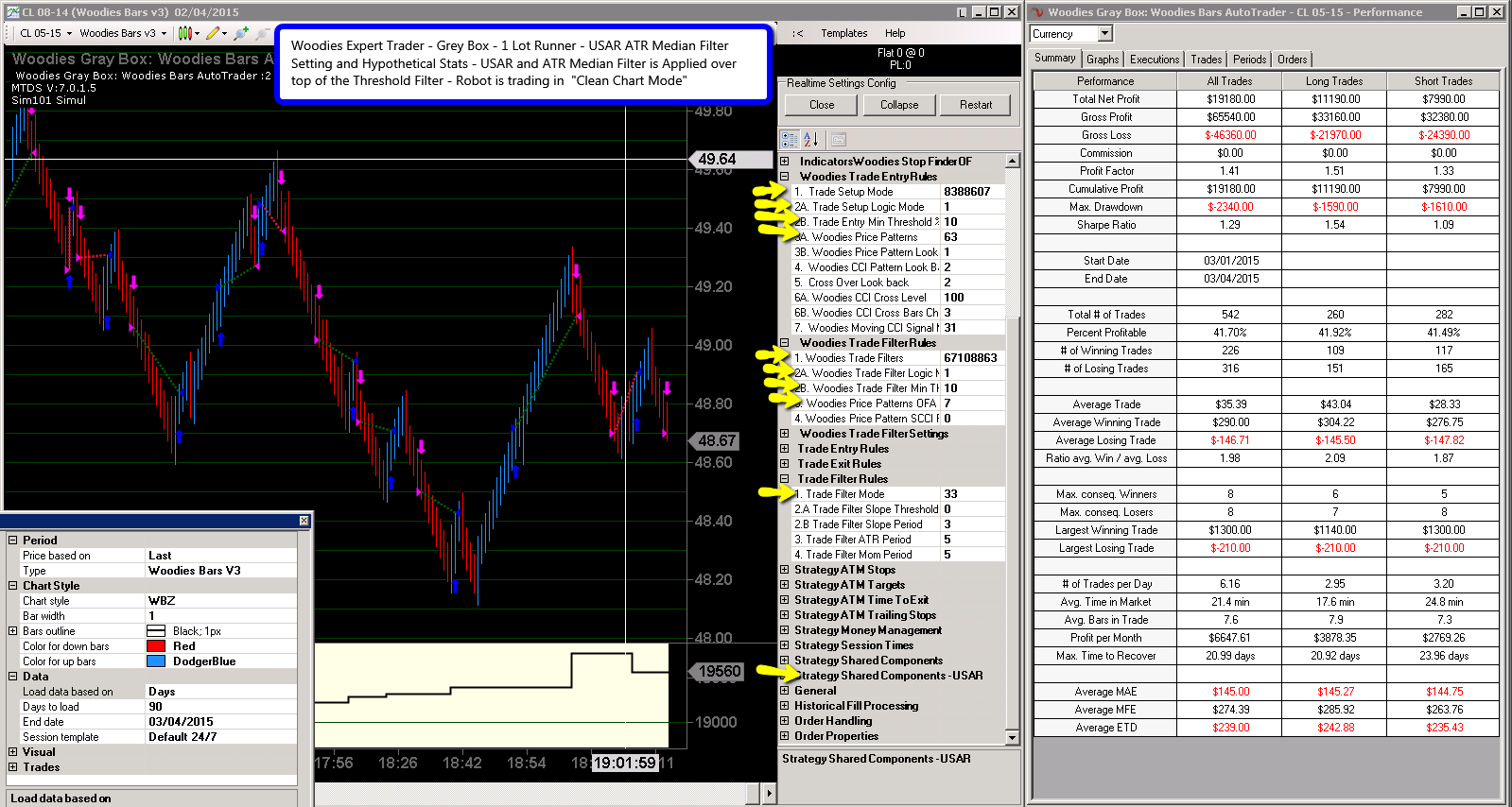 Grey box trading system