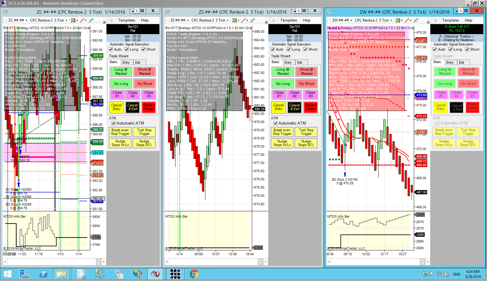 Free automated trading system