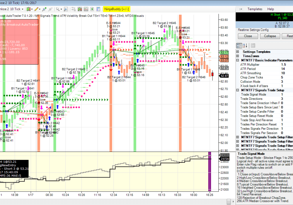 Automated trading strategies with c# and ninjatrader 7