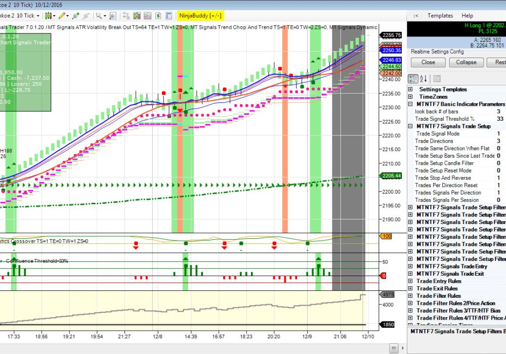 MTU7-Generic-Chart-signals-AutoTrader-with-NinjaBuddy-realtime-settings