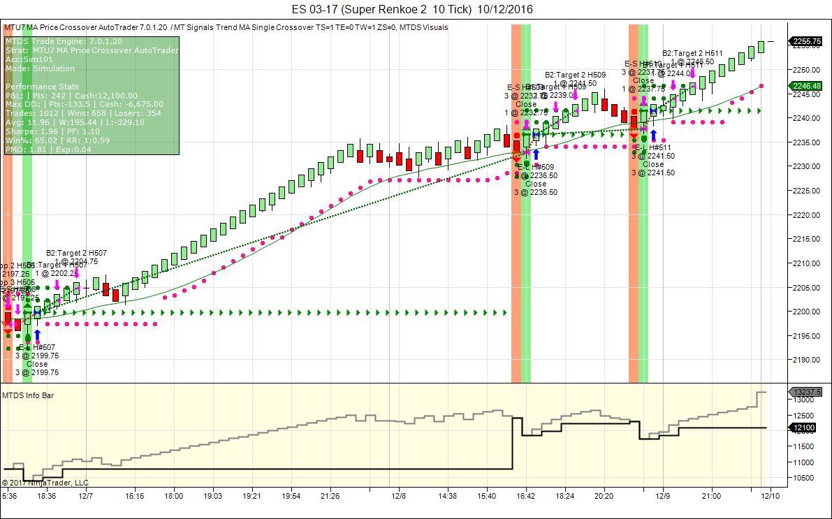 Ats trading system