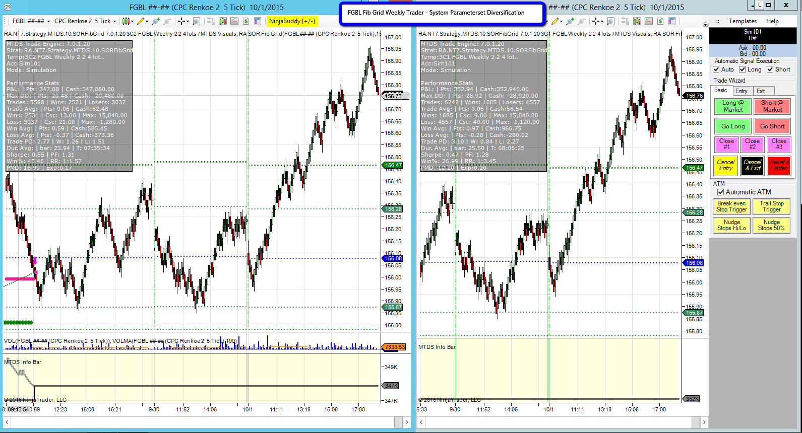 Automated trading strategies with c and ninjatrader 7