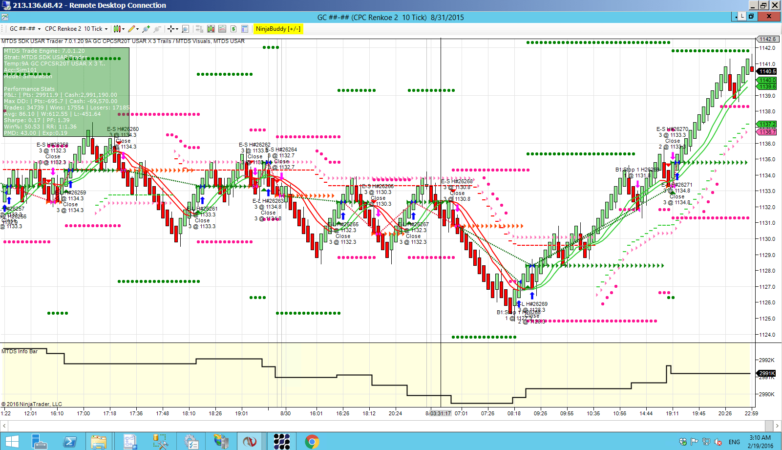 Automated trading strategies with c and ninjatrader 7 pdf