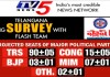 TRS is the winner Tv5 channel predictions in survey on Telangana Assembly election congress in second place third place gets MIM