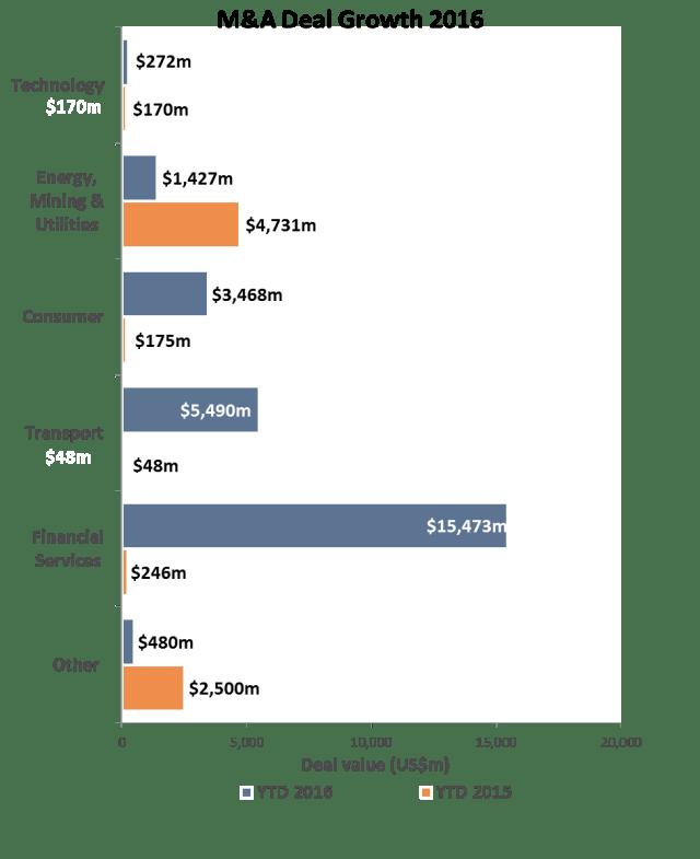 chart-ma-growth-2016