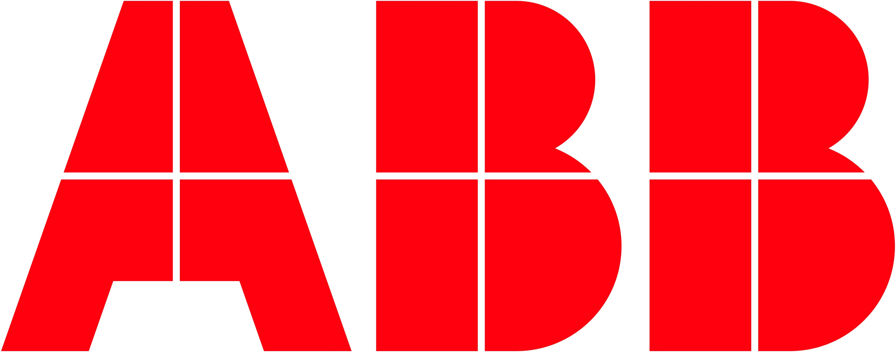 ABB: Continued profitable growth