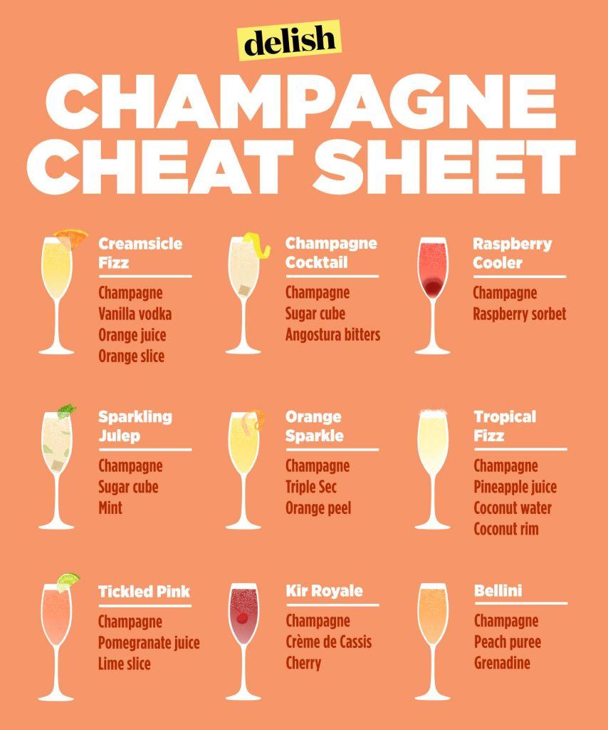 Delish Champagne Recipes