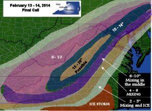 Snow Storm Forecast
